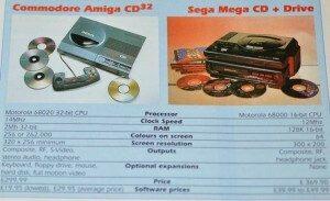 CD32 vs Sega Mega CD