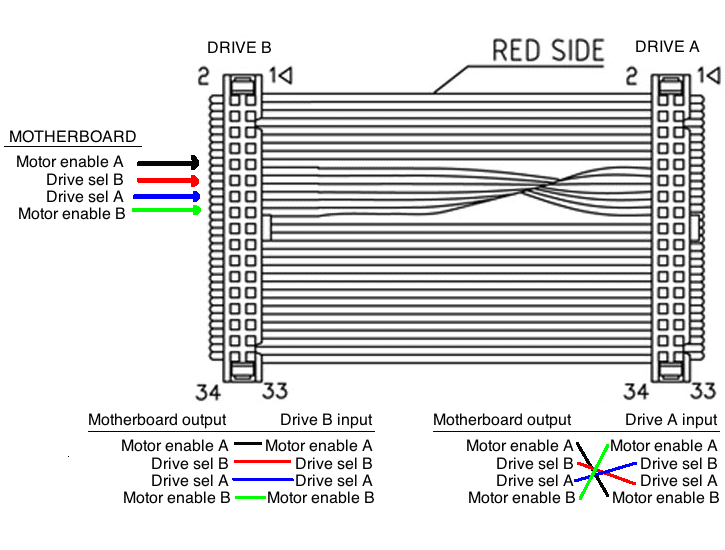 FDD Connections